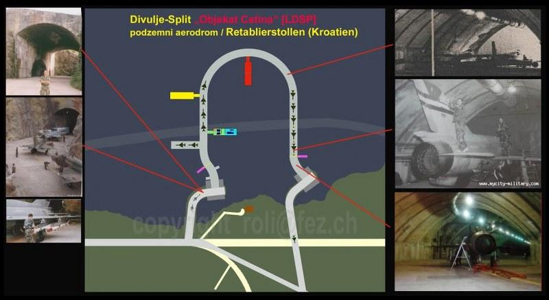 Aerodrom Divulje Split podzemni objekat Cetina